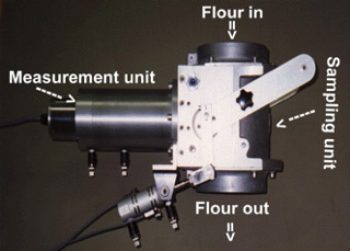 Branscan machinery explained